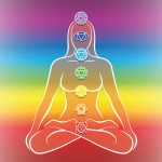 What are chakras ?